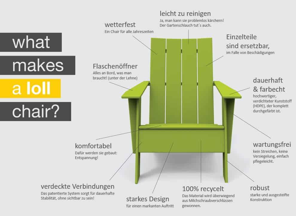 was macht einen loll chair aus
